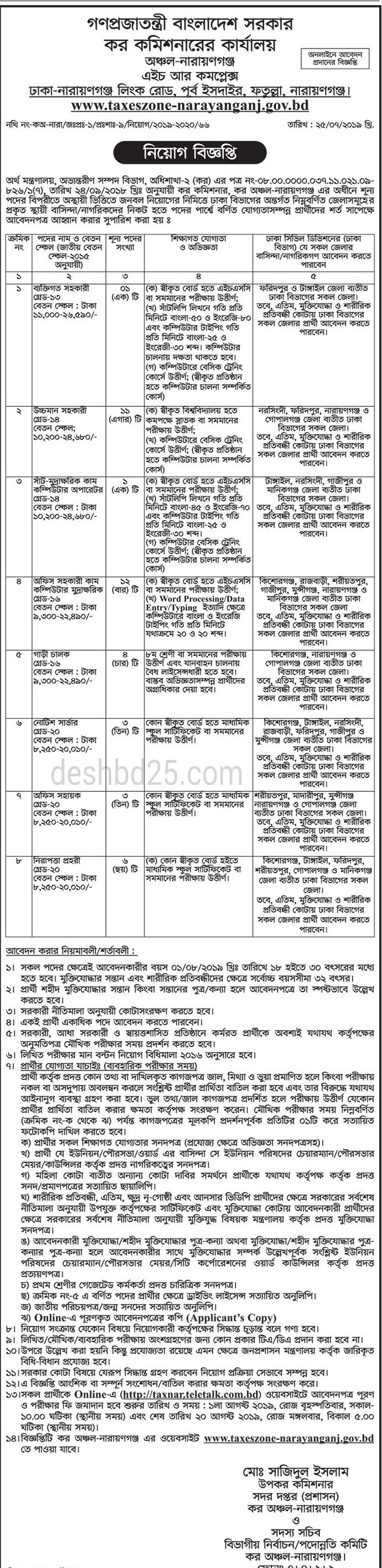 Tax commissioner job circular 2019