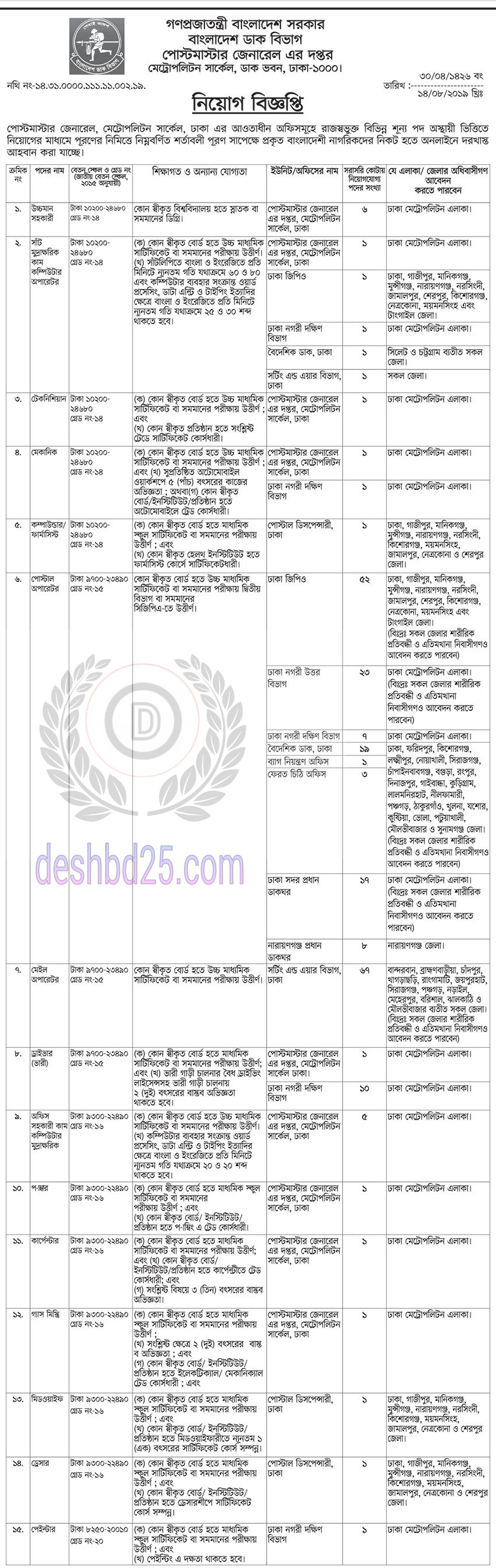 BD Post Office Job Circular